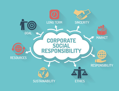 responsible competitiveness csr and core business Responsible business: a key to  responsible business: a key to competitiveness  human rights and consumer concerns into their business operations and core.
