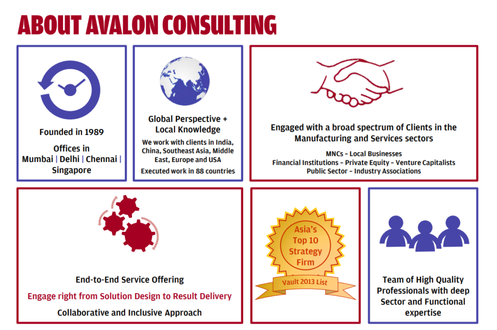 New india based company: Avalon